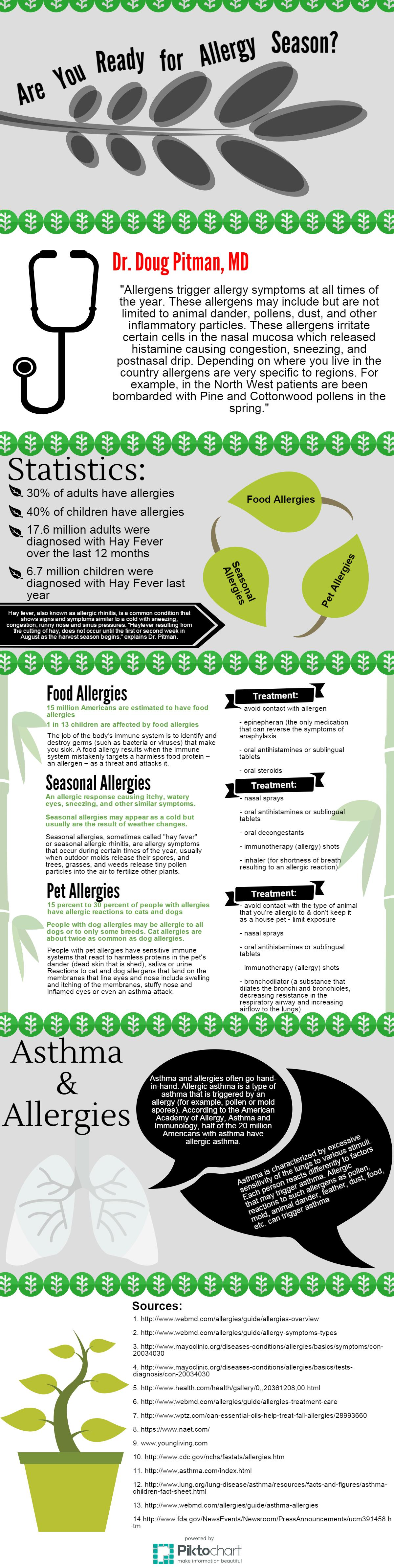 Allergy Remedies – New And Tried-and-True